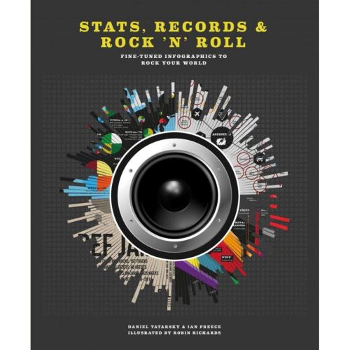 STATS, RECORDS & ROCK N ROLL: Fine-Tuned Infographics to Rock Your World